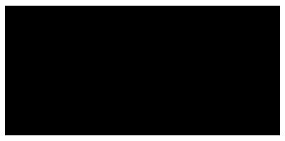 Signature Furniture Logo